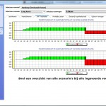 Risicoanalyse software - Scenarios